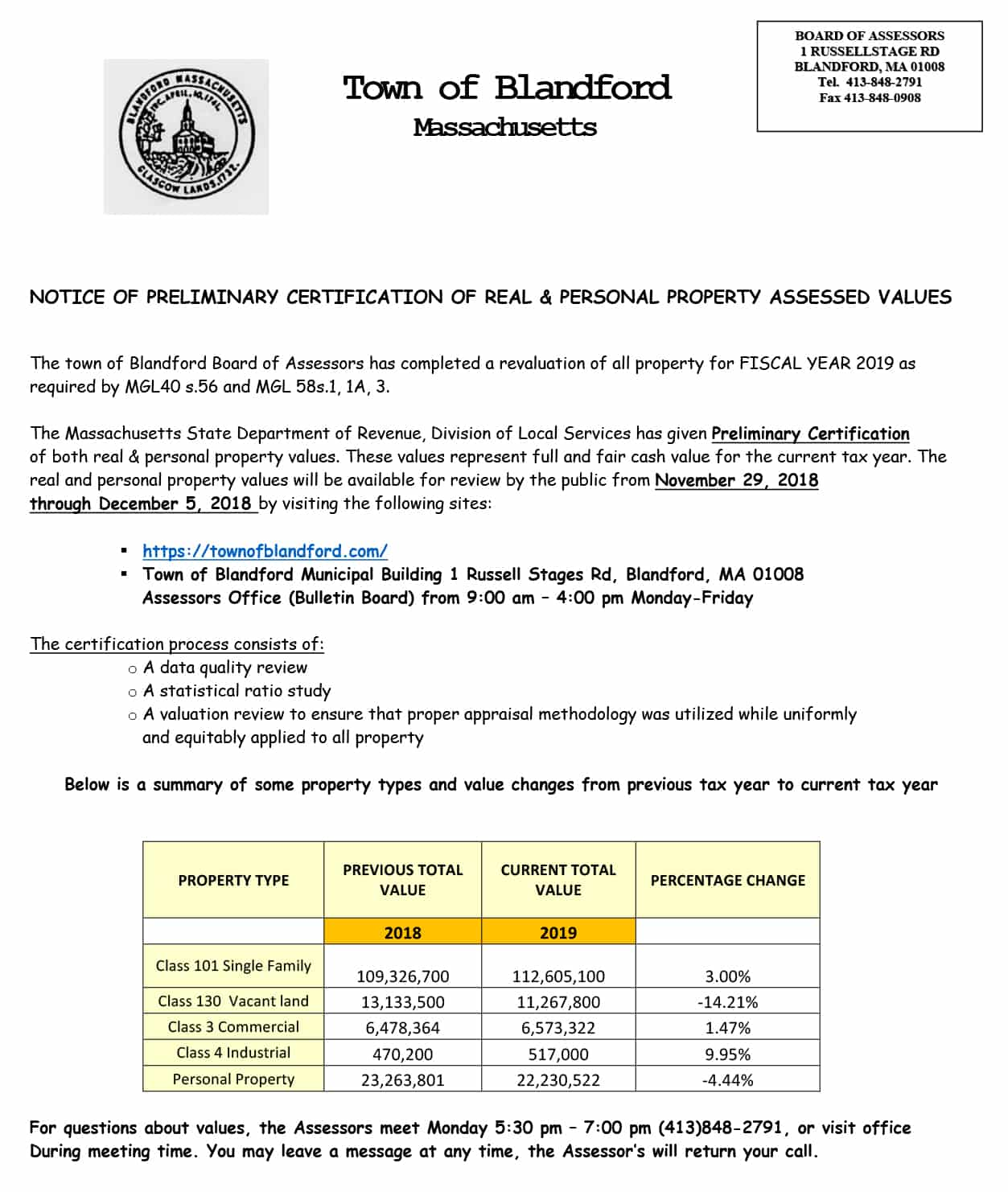 Notice regarding Proposed Real Estate Values for FY2019
